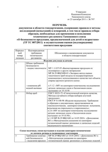 Перечень документов в области стандартизации, содержащих правила и методы исследований (испытаний) и измерений, в том числе правила отбора образцов, необходимые для применения и исполнения требований технического регламента Таможенного союза