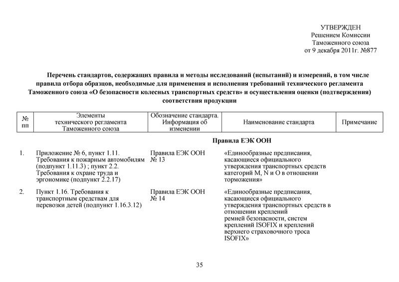 Перечень стандартов, содержащих правила и методы исследований (испытаний) и измерений, в том числе правила отбора образцов, необходимые для применения и исполнения требований технического регламента Таможенного союза