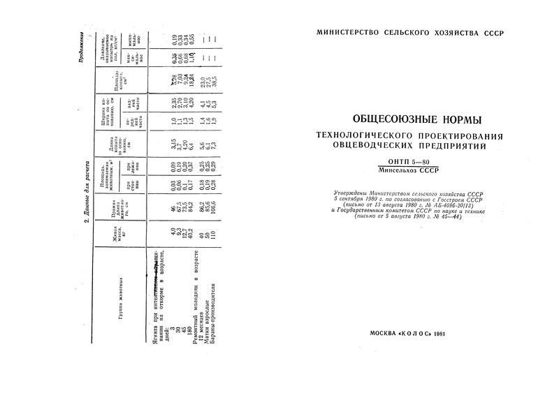 ОНТП 5-80 Общесоюзные нормы технологического проектирования овцеводческих предприятий