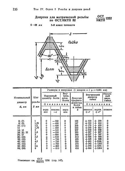 ОСТ НКТП 1252 Допуски для метрической резьбы по ОСТ НКТП 32 (6 - 68 мм), 3-й класс точности