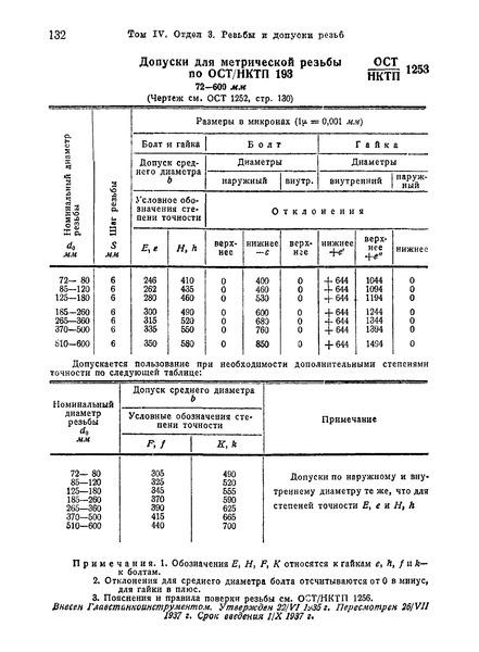 ОСТ НКТП 1253 Допуски для метрической резьбы по ОСТ НКТП 193 (72 - 600 мм)
