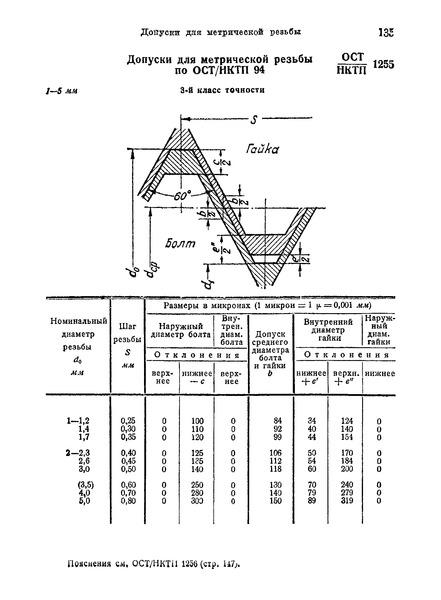 ОСТ НКТП 1255 Допуски для метрической резьбы по ОСТ НКТП 94 (1 - 5 мм), 3-й класс точности