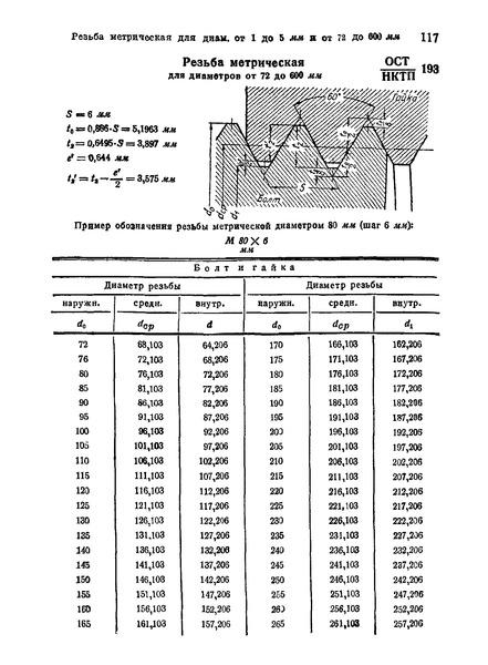 ОСТ НКТП 193 Резьба метрическая для диаметров от 72 до 600 мм