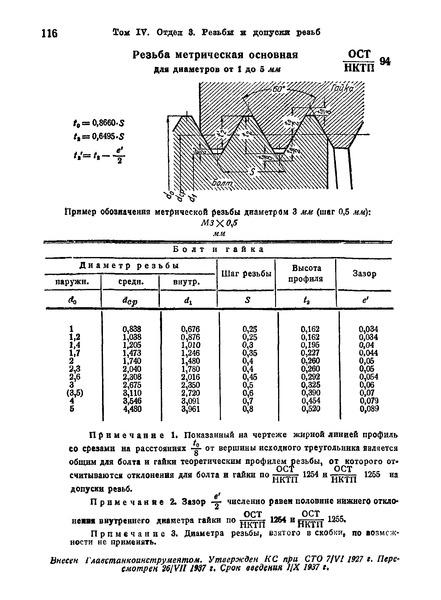 ОСТ НКТП 94 Резьба метрическая основная для диаметров от 1 до 5 мм
