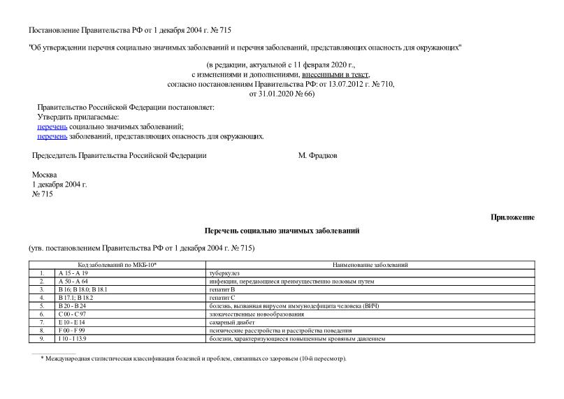 Постановление 715 Об утверждении перечня социально значимых заболеваний и перечня заболеваний, представляющих опасность для окружающих