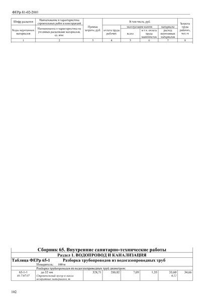 Сборник 65. Внутренние санитарно-технические работы (редакция 2017 г.). Внутренние санитарно-технические работы. Федеральные единичные расценки на ремонтно-строительные работы