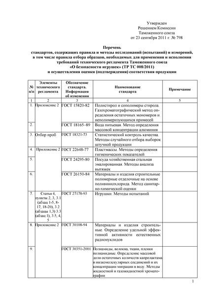 Перечень стандартов, в результате применения которых на добровольной основе обеспечивается соблюдение требований технического регламента Таможенного союза