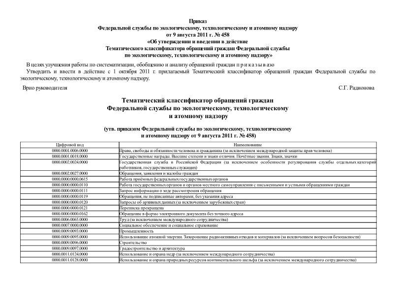 Тематический классификатор обращений граждан Федеральной службы по экологическому, технологическому и атомному надзору