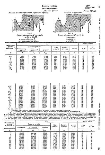 ОСТ НКТП 266 Резьба трубная цилиндрическая
