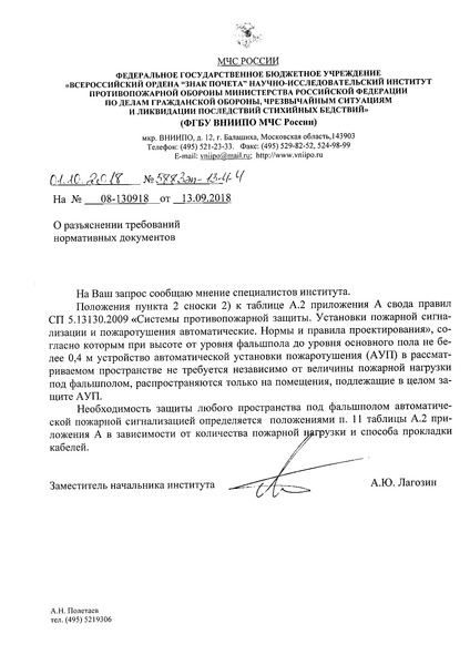 Письмо 5883эп-13-4-4 О разъяснении требований нормативных документов