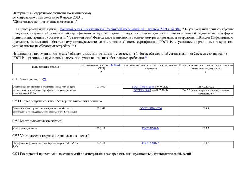Информация  Информация о продукции, подлежащей обязательному подтверждению соответствия (в форме обязательной сертификации) в Системе сертификации ГОСТ Р, с указанием нормативных документов, устанавливающих обязательные требования