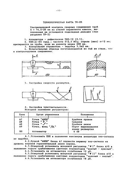 Технологическая карта ТК-05 Ультразвуковой контроль сварных соединений труб S = 14,5 - 20 мм из сталей перлитного класса, выполненных на остающихся подкладных кольцах (тип разделки ТР-2)