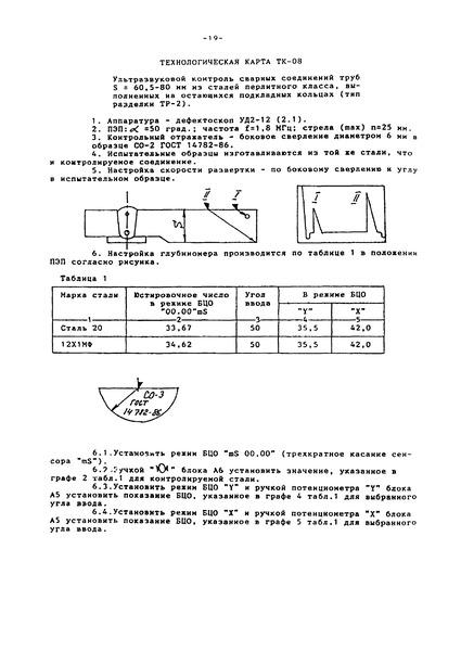 Технологическая карта ТК-08 Ультразвуковой контроль сварных соединений труб S = 60,5 - 80 мм из сталей перлитного класса, выполненных на остающихся подкладных кольцах (тип разделки ТР-2)