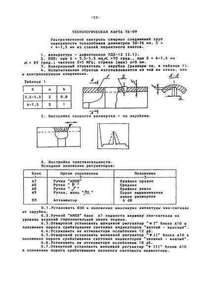 Технологическая карта ТК-09 Ультразвуковой контроль сварных соединений труб поверхности теплообмена диаметром 32 - 76 мм, S = 4 - 7,5 мм из сталей перлитного класса