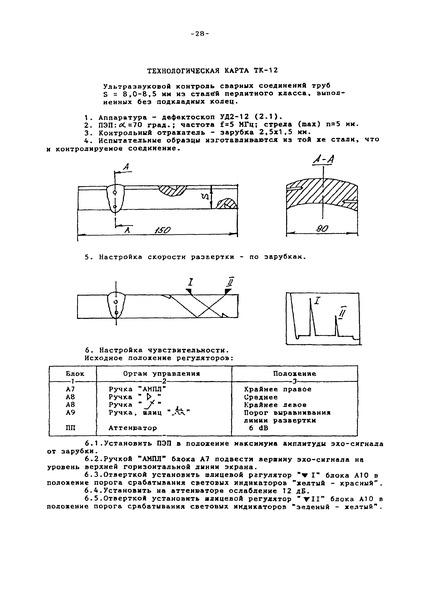 Технологическая карта ТК-12 Ультразвуковой контроль сварных соединений труб S = 8,0 - 8,5 мм из сталей перлитного класса, выполненных без подкладных колец