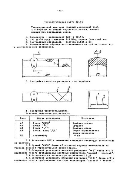 Технологическая карта ТК-13 Ультразвуковой контроль сварных соединений труб S = 9 - 10 мм из сталей перлитного класса, выполненных без подкладных колец