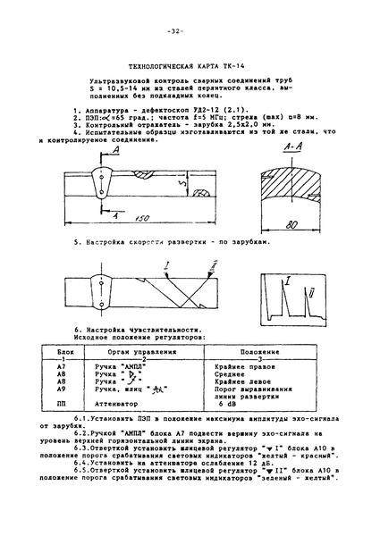Технологическая карта ТК-14 Ультразвуковой контроль сварных соединений труб S =10,5 - 14 мм из сталей перлитного класса, выполненных без подкладных колец