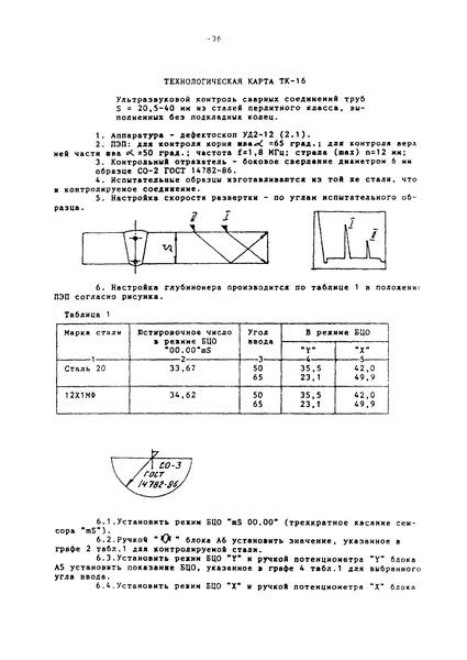 Технологическая карта ТК-16 Ультразвуковой контроль сварных соединений труб S = 20,5 - 40 мм из сталей перлитного класса, выполненных без подкладных колец