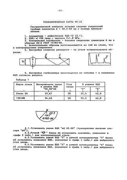 Технологическая карта ТК-22 Ультразвуковой контроль угловых сварных соединений трубных элементов S = 40,5 - 60 мм с полным проплавлением