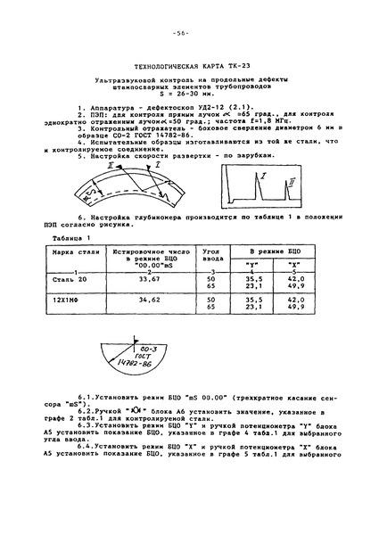 Технологическая карта ТК-23 Ультразвуковой контроль на продольные дефекты штампосварных элементов трубопроводов S = 26 - 30 мм