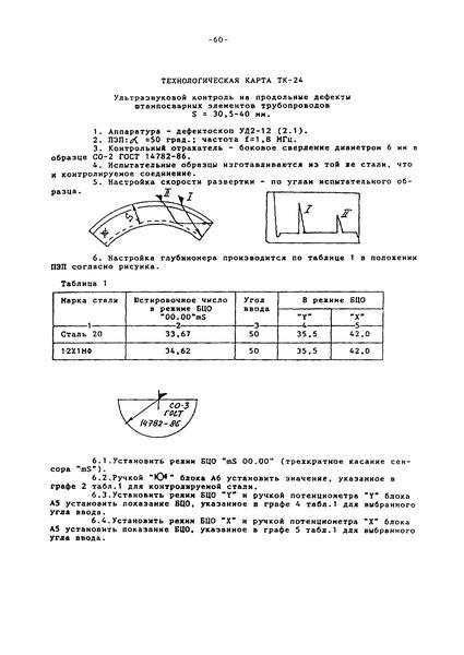 Технологическая карта ТК-24 Ультразвуковой контроль на продольные дефекты штампосварных элементов трубопроводов S = 30,5 - 40 мм