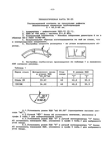 Технологическая карта ТК-25 Ультразвуковой контроль на продольные дефекты штампосварных элементов трубопроводов S = 40,5 - 60 мм
