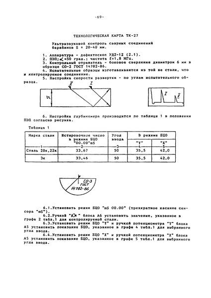 Технологическая карта ТК-27 Ультразвуковой контроль сварных соединений барабанов S = 20 - 40 мм
