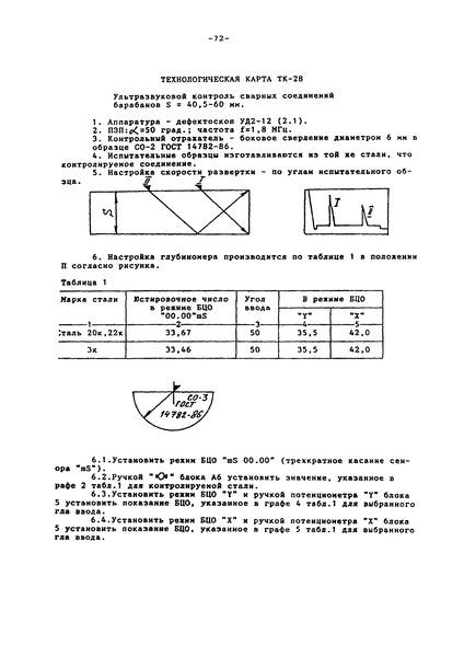 Технологическая карта ТК-28 Ультразвуковой контроль сварных соединений барабанов S = 40,5 - 60 мм