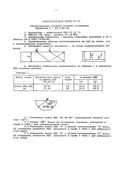 Технологическая карта ТК-29 Ультразвуковой контроль сварных соединений барабанов S = 60,5 - 80 мм