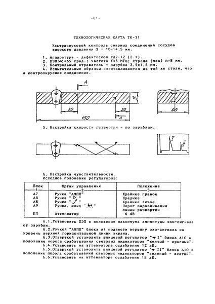Технологическая карта ТК-31 Ультразвуковой контроль сварных соединений сосудов высокого давления S = 10 - 14,5 мм