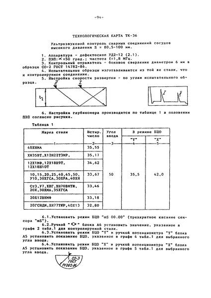 Технологическая карта ТК-36 Ультразвуковой контроль сварных соединений сосудов высокого давления S = 80,5 - 100 мм
