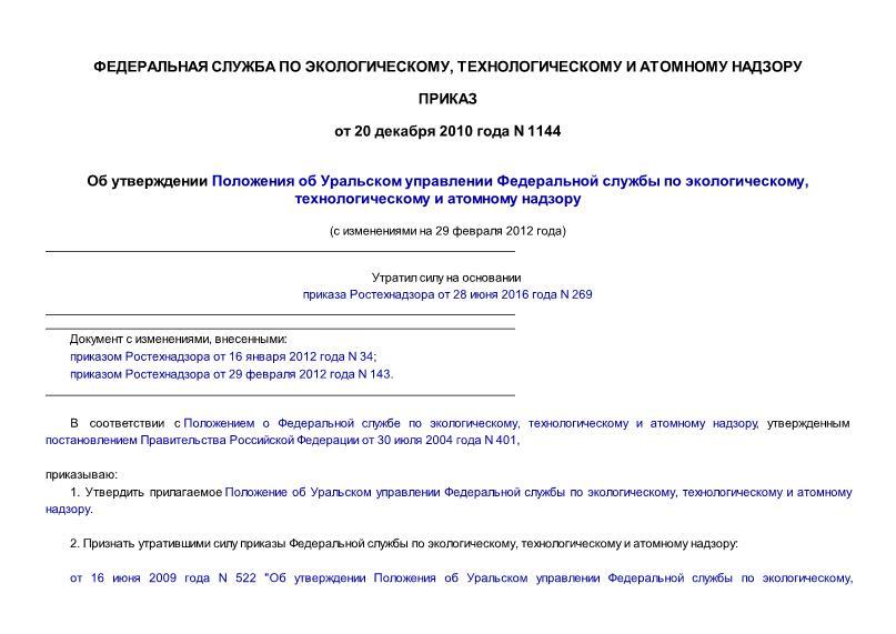 Положение об Уральском управлении Федеральной службы по экологическому, технологическому и атомному надзору