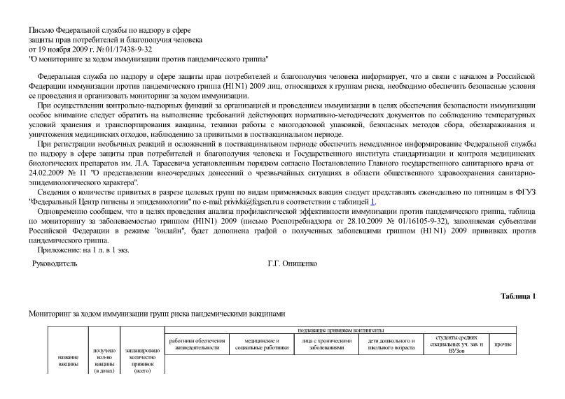 Письмо 01/17438-9-32 О мониторинге за ходом иммунизации против пандемического гриппа