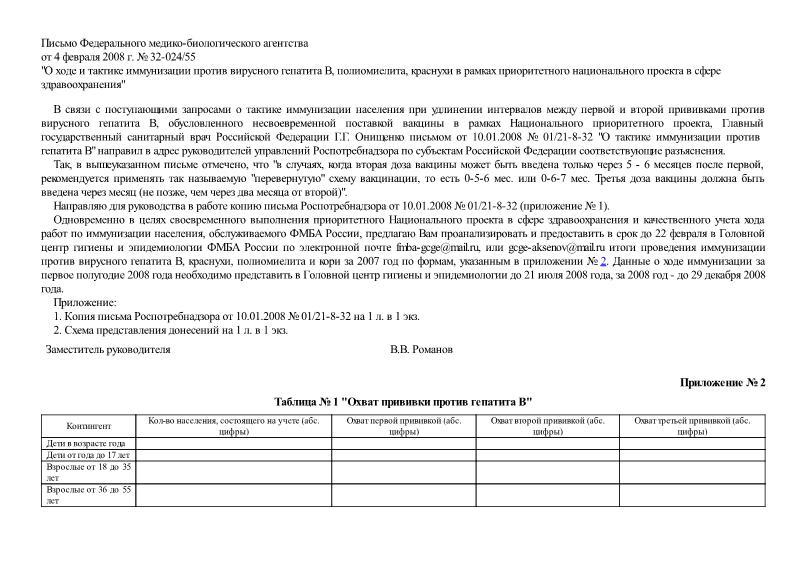Письмо 32-024/55 О ходе и тактике иммунизации против вирусного гепатита В, полиомиелита, краснухи в рамках приоритетного национального проекта в сфере здравоохранения