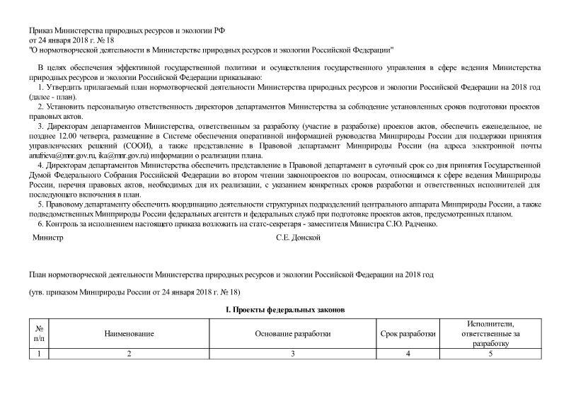 Приказ 18 О нормотворческой деятельности в Министерстве природных ресурсов и экологии Российской Федерации