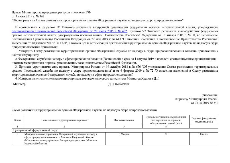 Схема размещения территориальных органов Федеральной службы по надзору в сфере природопользования
