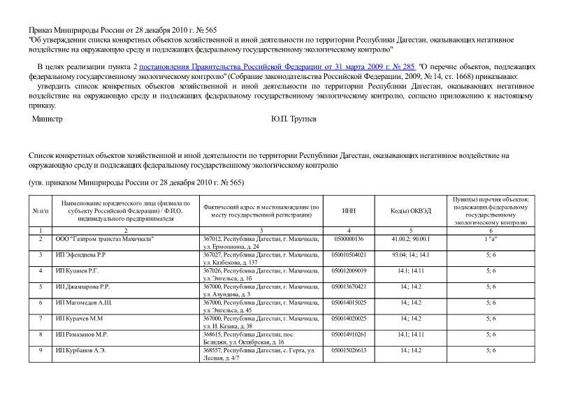 Список конкретных объектов хозяйственной и иной деятельности по территории Республики Дагестан, оказывающих негативное воздействие на окружающую среду и подлежащих федеральному государственному экологическому контролю