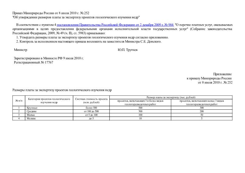 Размеры платы за экспертизу проектов геологического изучения недр