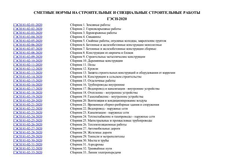 ГЭСН 2020 Сметные нормы на строительные и специальные строительные работы