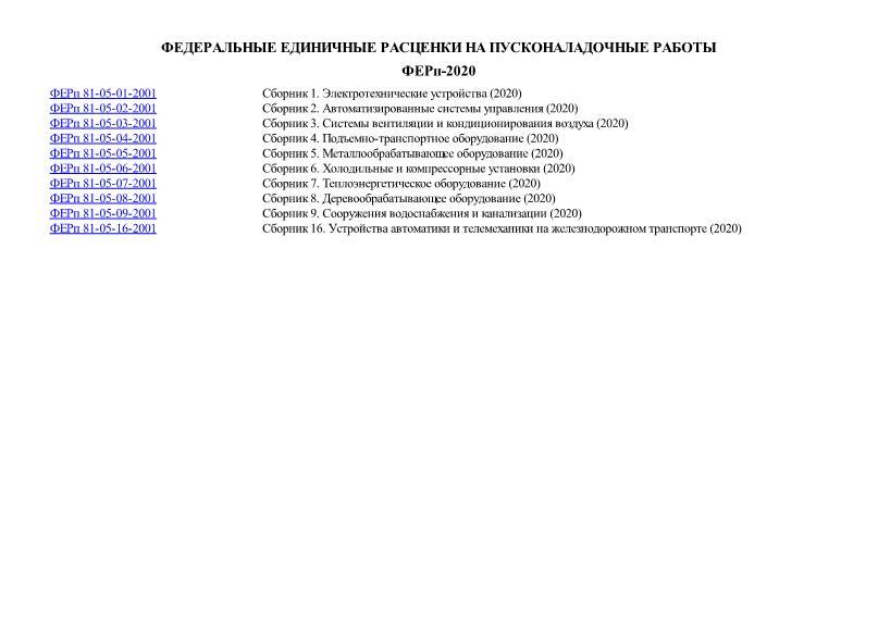 ФЕРп 2020 Федеральные единичные расценки на пусконаладочные работы
