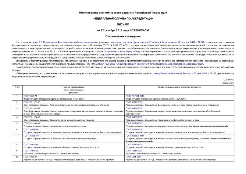 Письмо 27500/05-см О применении стандартов