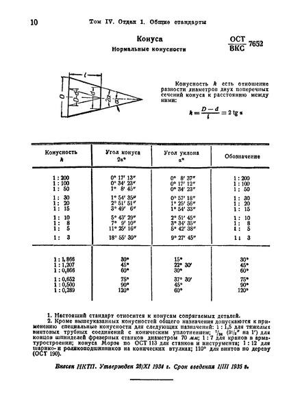 ОСТ ВКС 7652 Конуса. Нормальные конусности