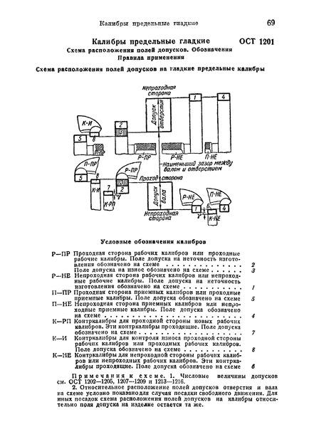ОСТ 1201 Калибры предельные гладкие. Схема расположения полей допусков. Обозначения. Правила применения