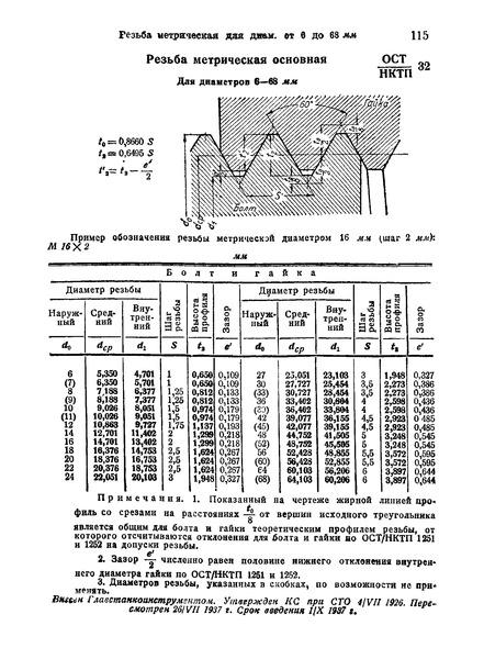 ОСТ НКТП 32 Резьба метрическая основная. Для диаметров 6 - 68 мм
