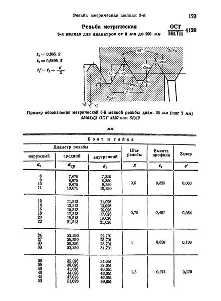 ОСТ НКТП 4120 Резьба метрическая 3-я мелкая для диаметров от 8 мм до 200 мм