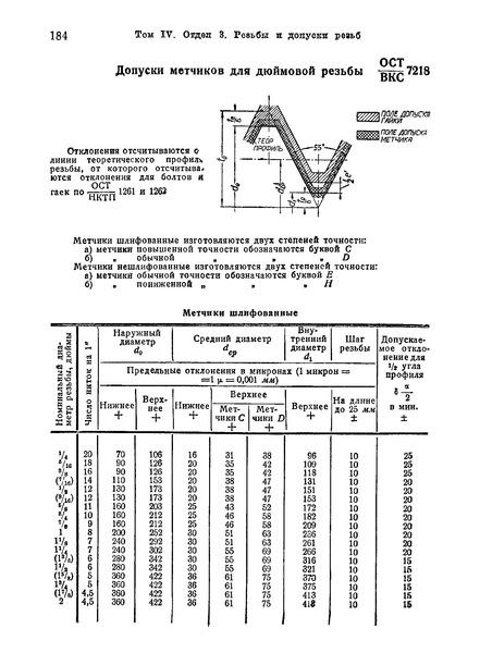 ОСТ ВКС 7218 Допуски метчиков для дюймовой резьбы
