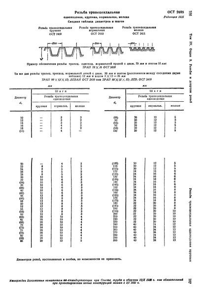 ОСТ 2408 Резьба трапецеидальная одноходовая, крупная, нормальная, мелкая. Сводная таблица диаметров и шагов