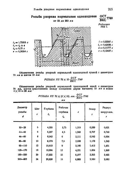 ОСТ ВКС 7740 Резьба упорная нормальная одноходовая от 22 до 300 мм