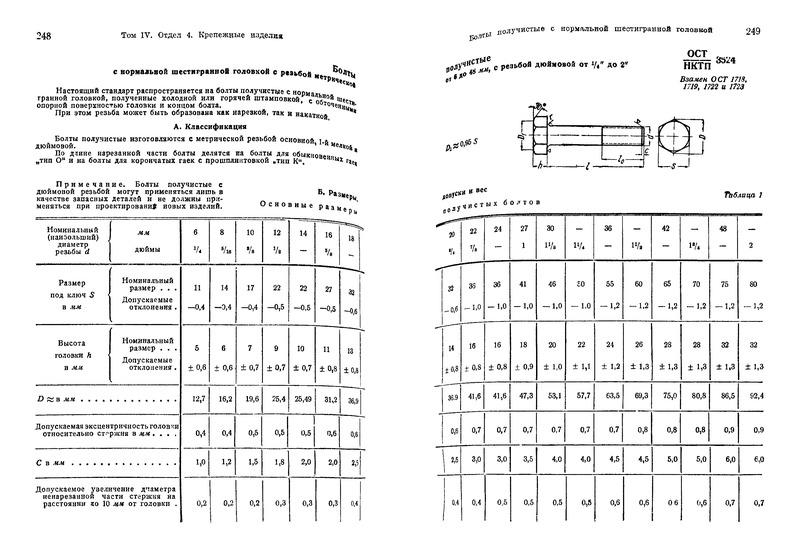 ОСТ НКТП 3524 Болты получистые с нормальной шестигранной головкой с резьбой метрической от 6 до 48 мм, с резьбой дюймовой от 1/4