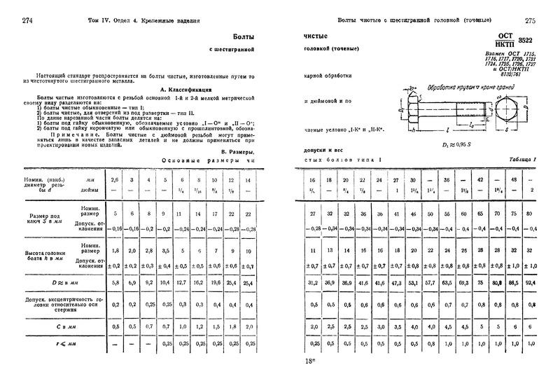 ОСТ НКТП 3522 Болты чистые с шестигранной головкой (точеные)